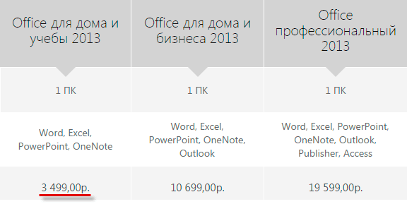 Скачать программа excel word 2003