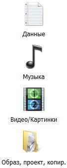 Скачать программа для записи двд дисков nero